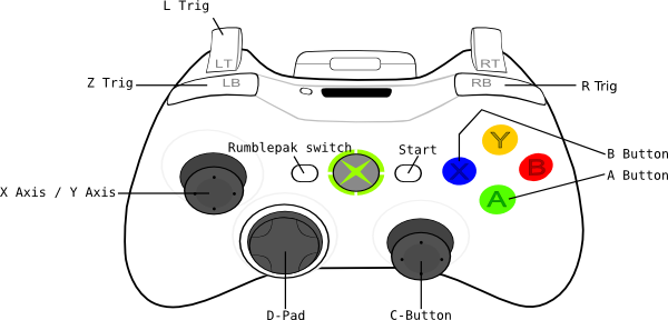 Recommended Xbox controller mapping